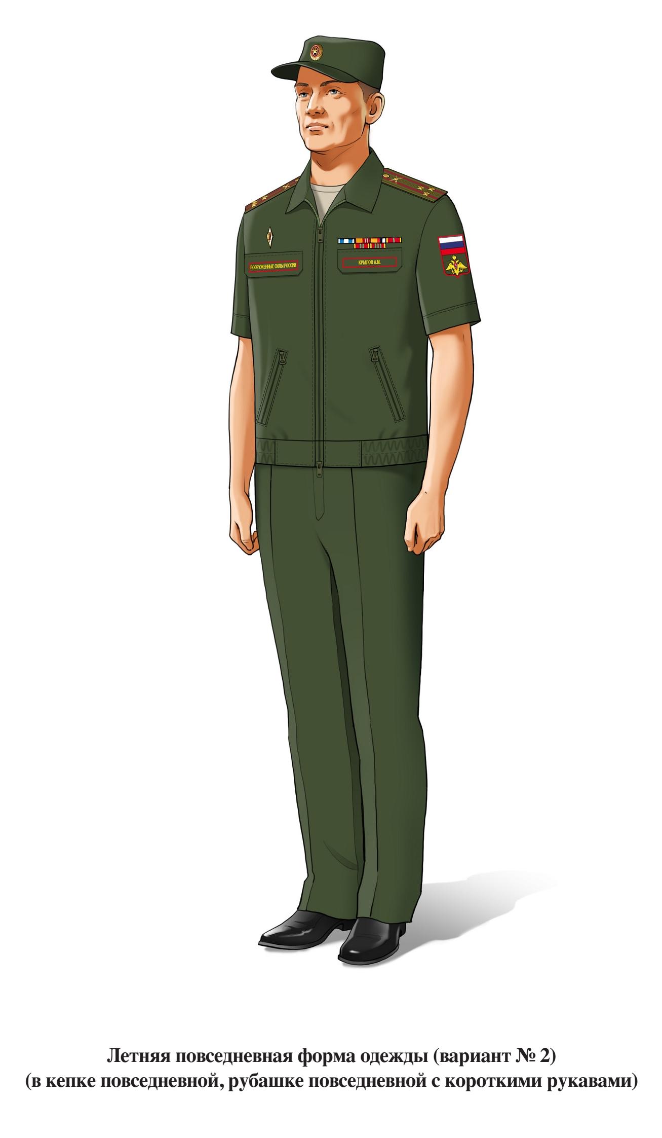 правила ношения военной формы одежды военнослужащих рф