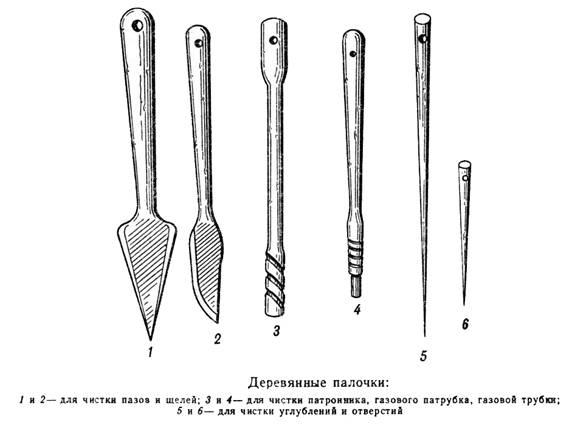 кумулятивная струя