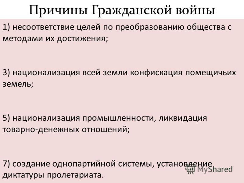 1918 год в россии