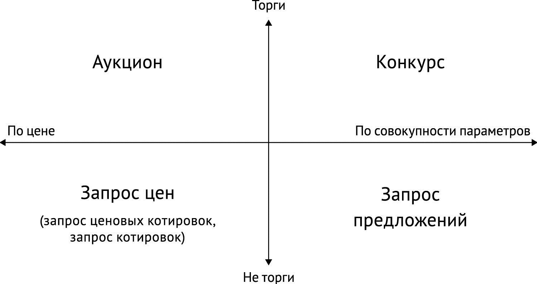чкаловский завод