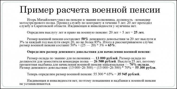 срок службы военнослужащих по контракту до пенсии