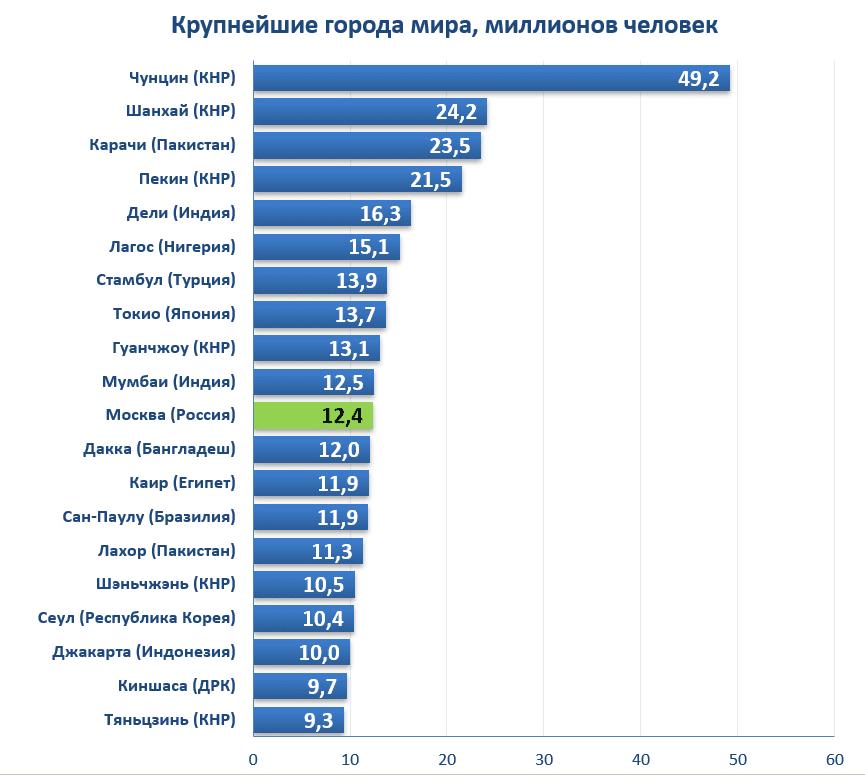 киев столица руси