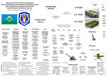 101 воздушно десантная дивизия сша