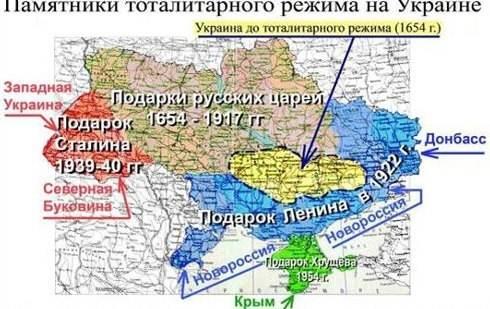 воссоединение украины с россией произошло в царствование