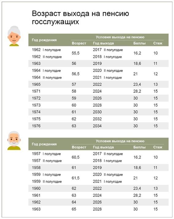количество граждан россии