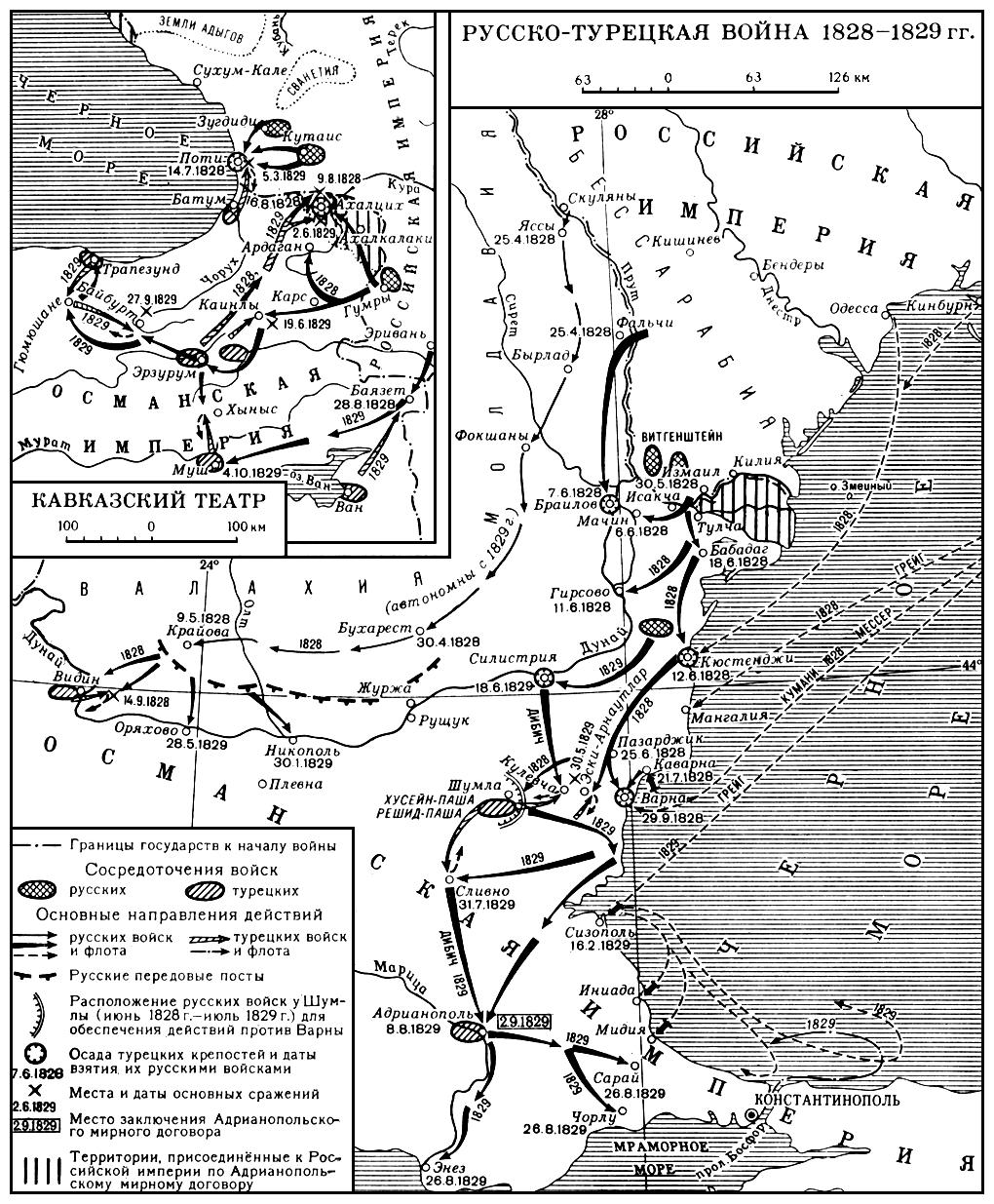 балканская война 1877 1878