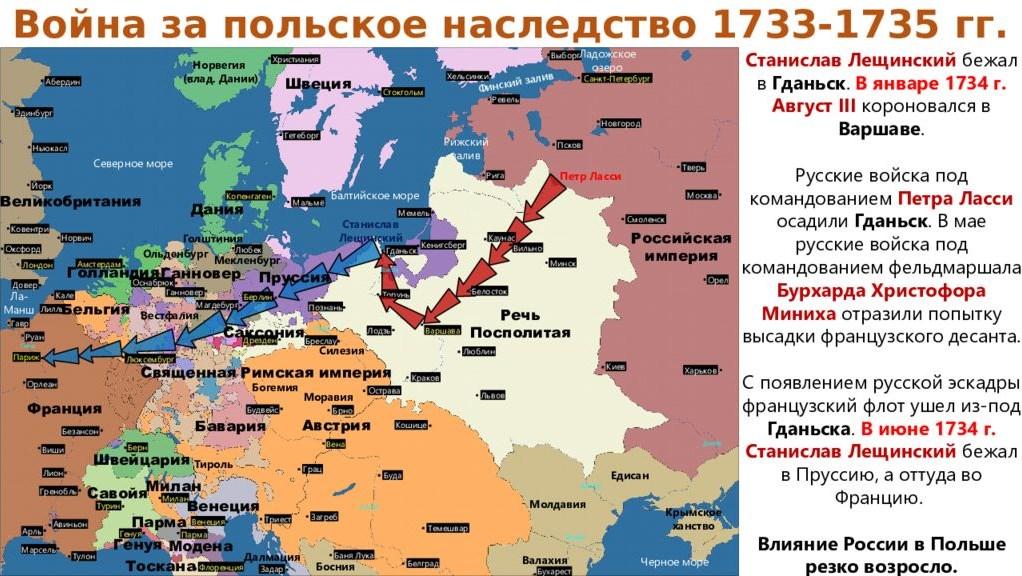 польская интервенция в россию начало осады смоленска