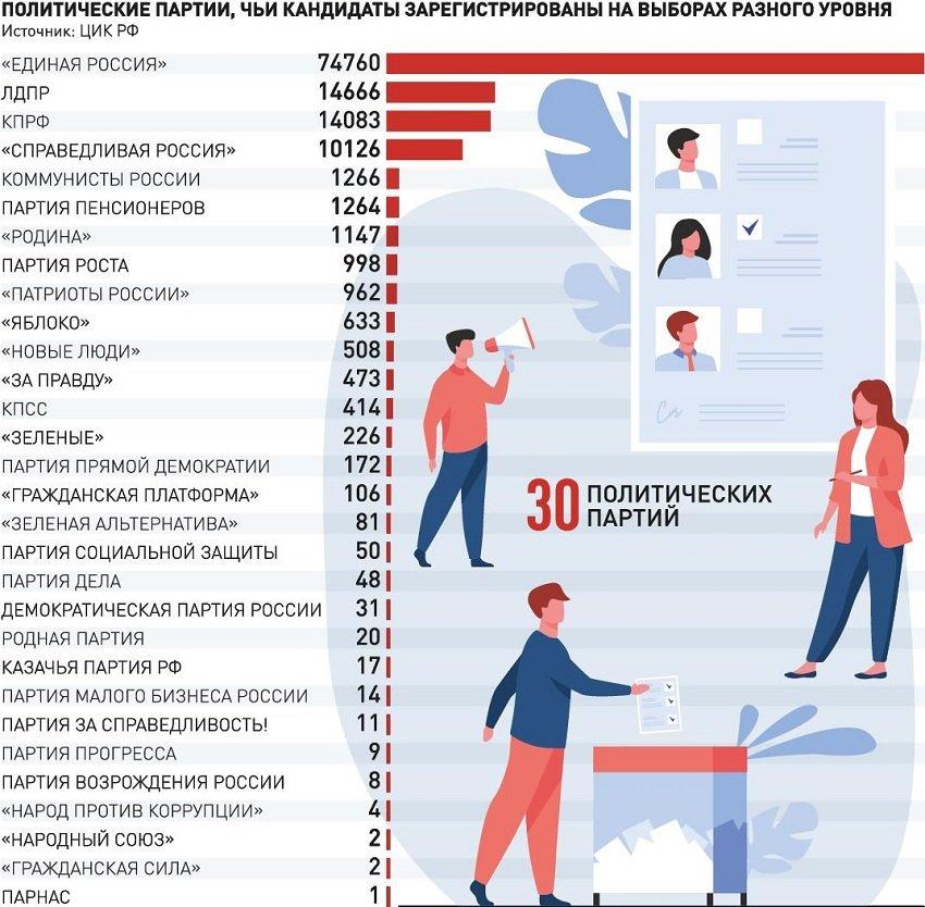 впп единая россия расшифровка