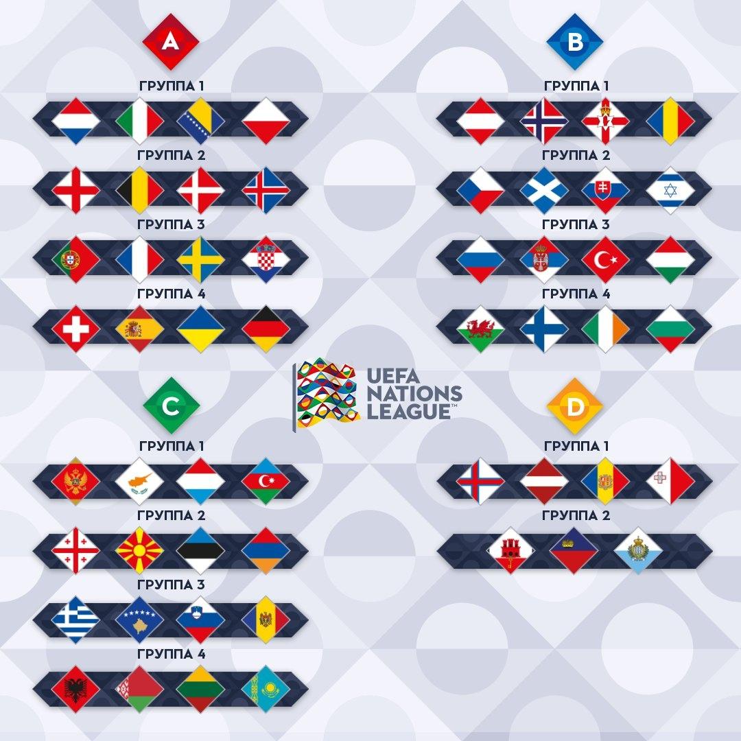 создание лиги наций
