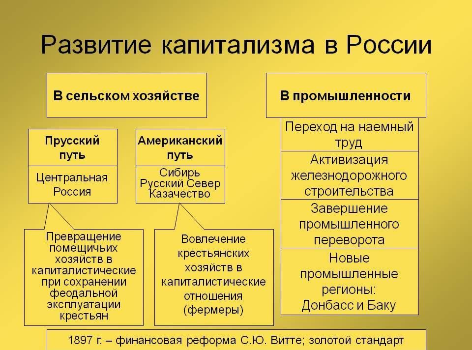 какая экономика в россии