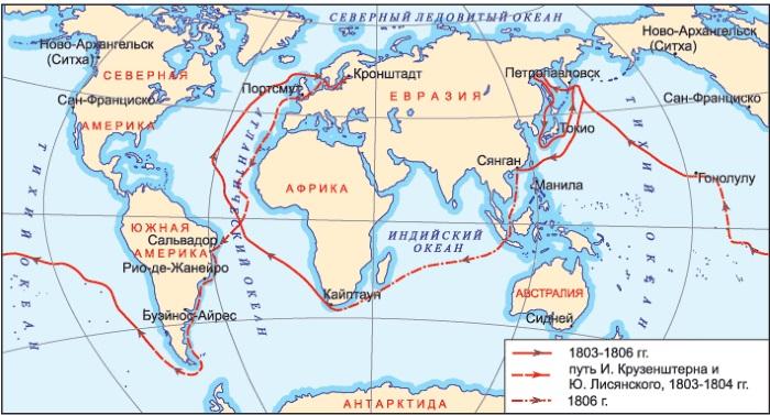 первое российское кругосветное плавание