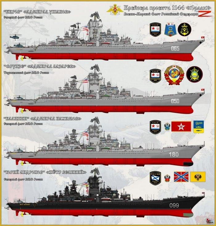 таркр адмирал нахимов