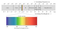 характеристика электромагнитного импульса