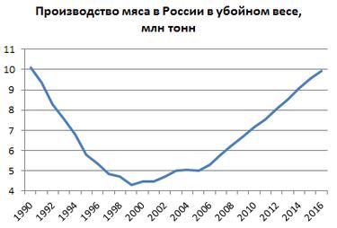 доклад на тему современный мир и россия