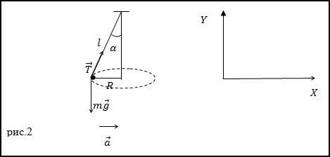 сила притяжения физика