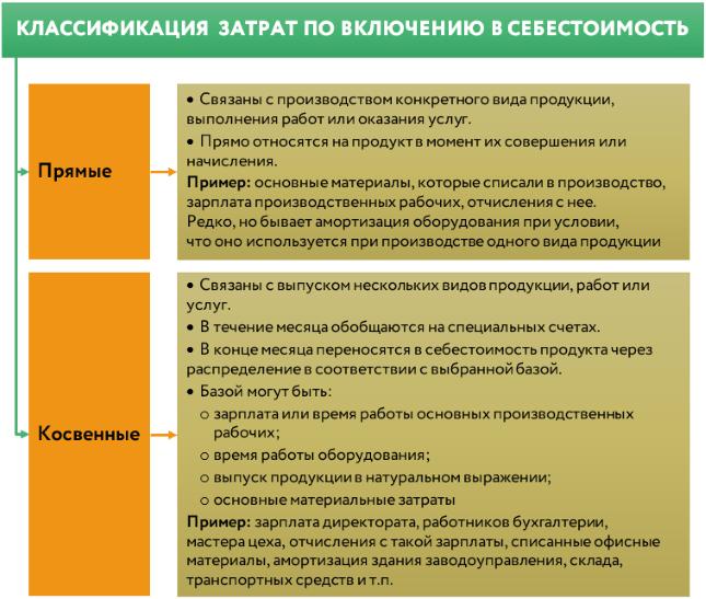 управление военных представительств