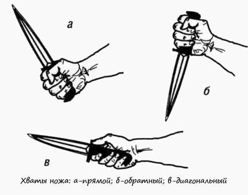 как правильно кидать ножи