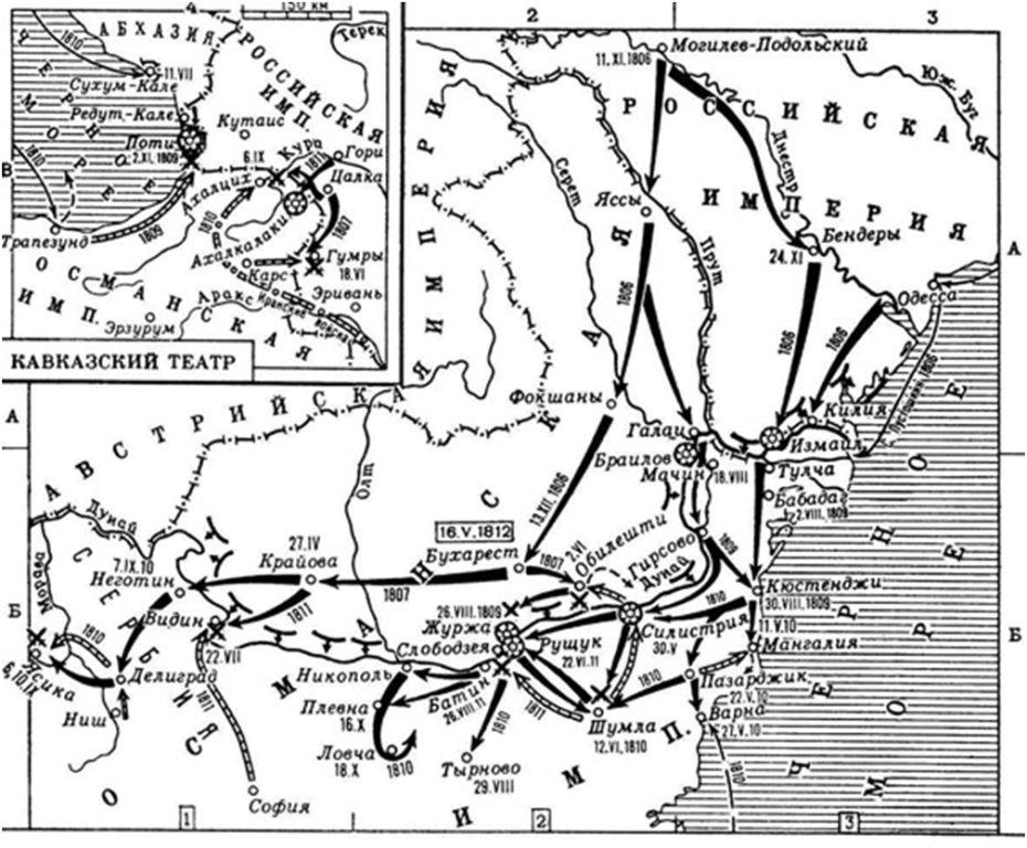 русско турецкая война 1806 1812 карта