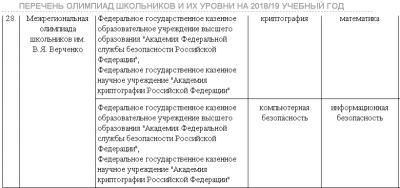 создание россии