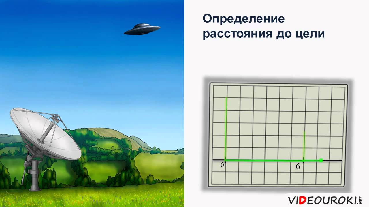 радиолокационный комплекс