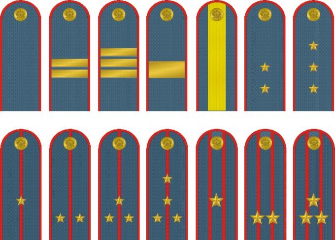 американские военные звания