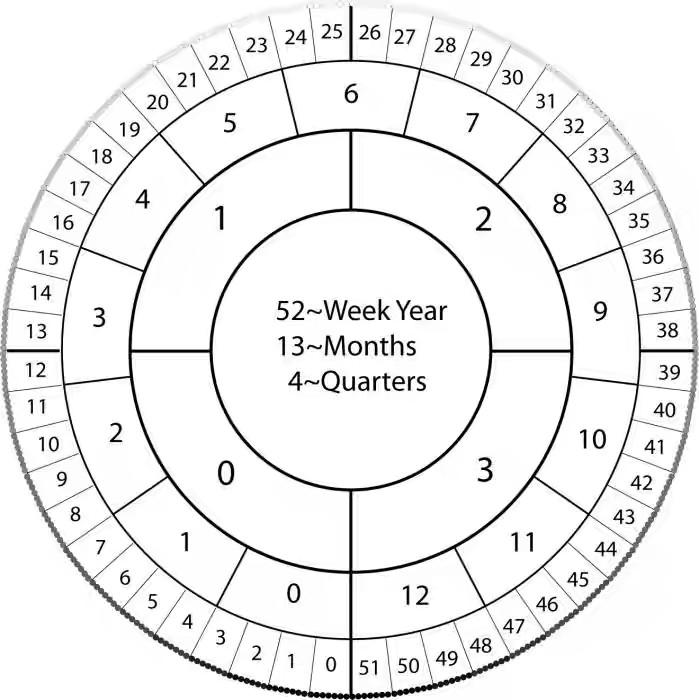 введение юлианского календаря