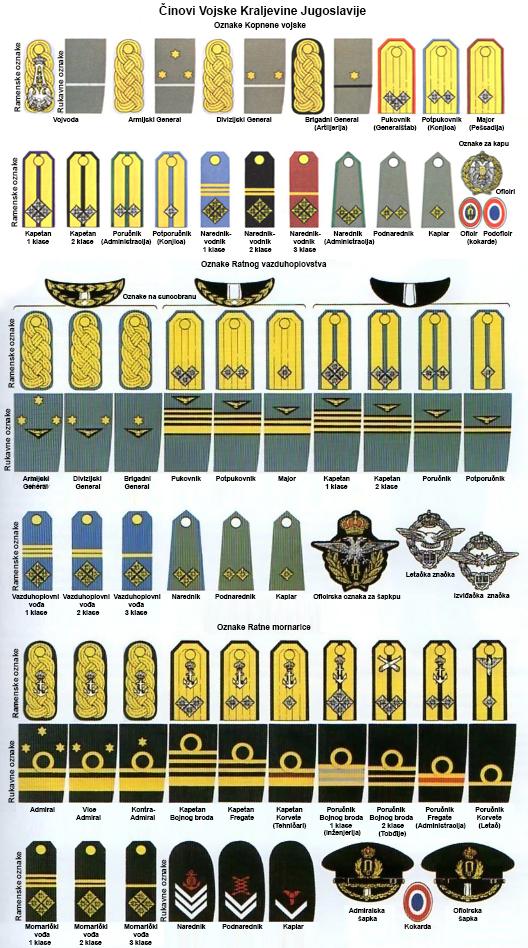 генерал майор погоны фото