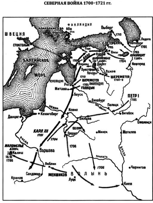 какое сражение произошло в ходе северной войны