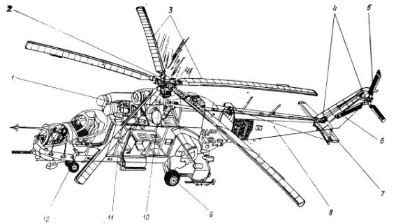 части вертолета