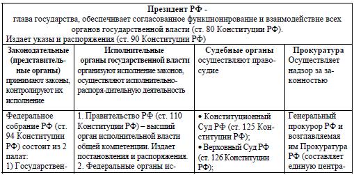 система органов прокуратуры рф