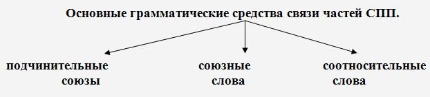 военная шинель