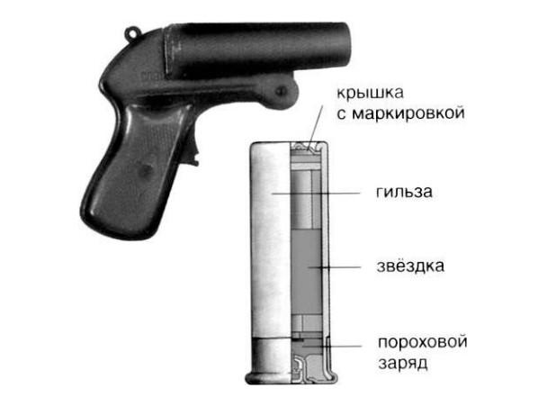шумовое оружие