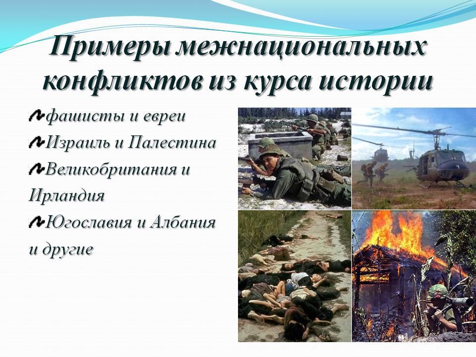 современные региональные конфликты
